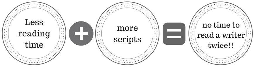 script doctor services