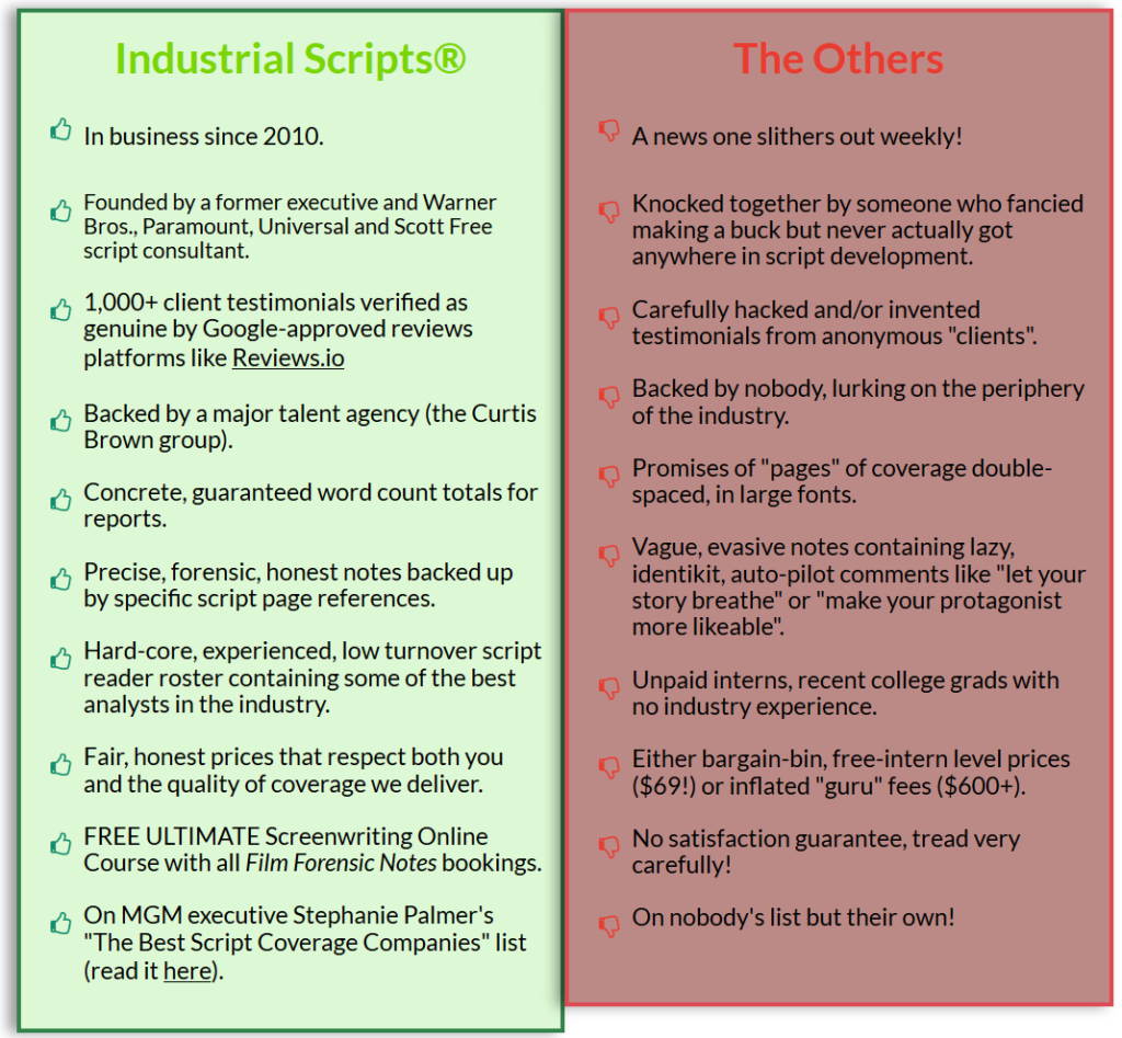 Industrial Scripts vs. The Others