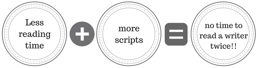 Script Coverage: More Scripts Means Less Reading Time
