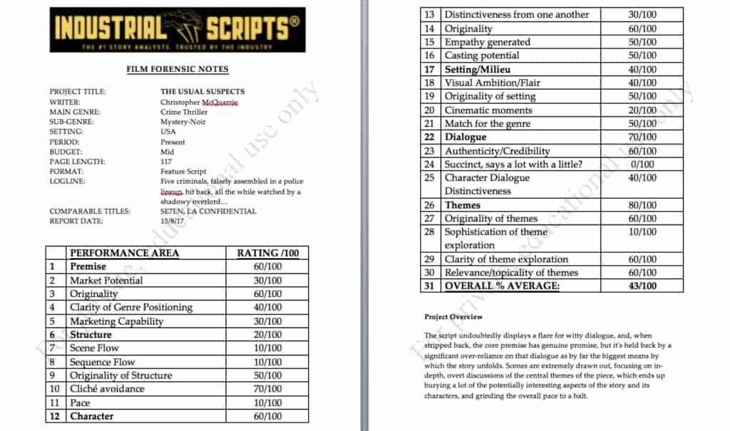 Industrial Scripts: Grid Scoring
